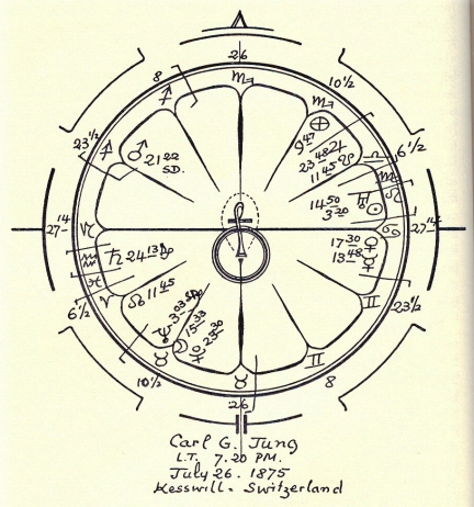 Astrology And The Modern Psyche Chapter Six Carl Jungs Birthchart
